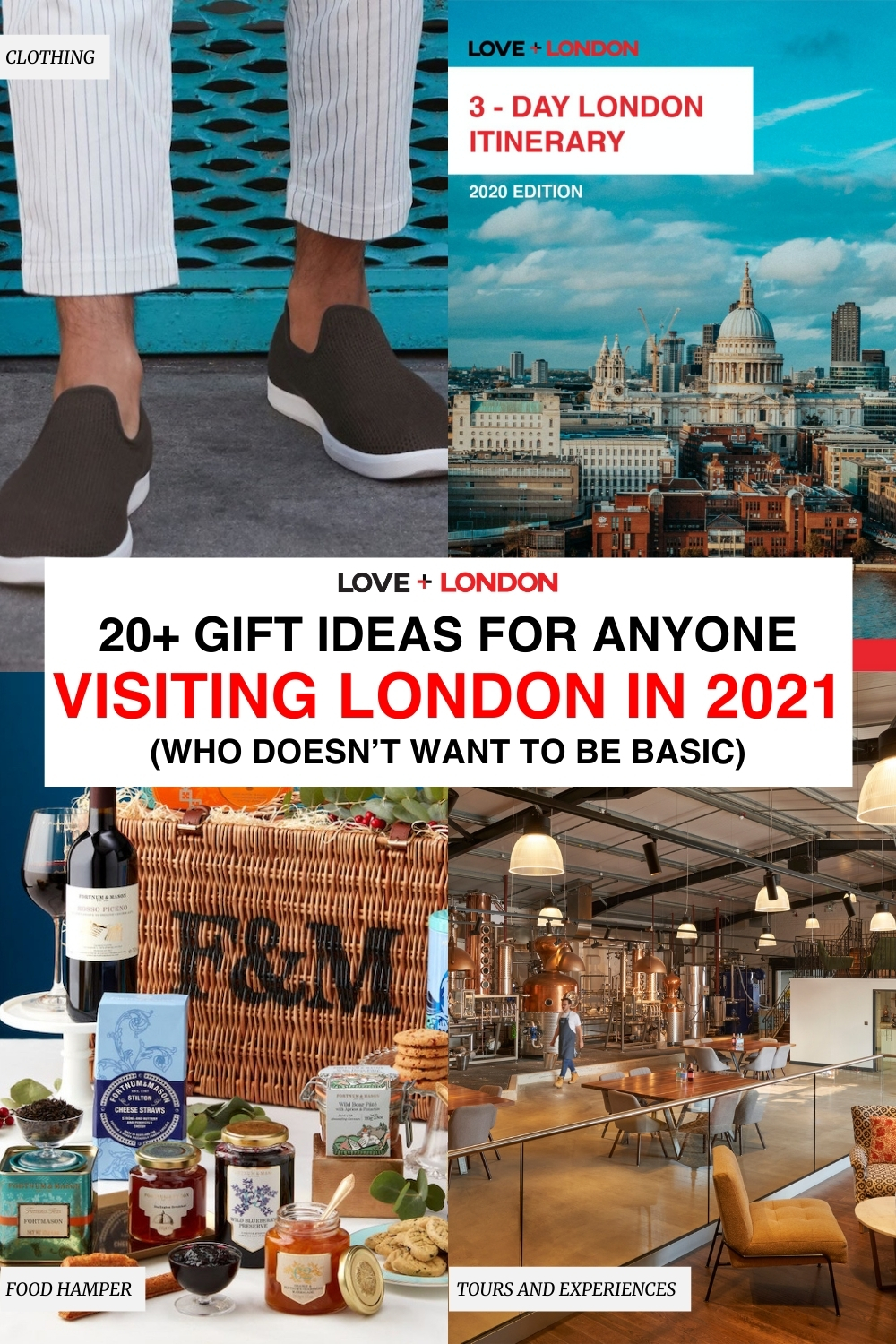 What to get someone going to London